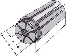 Смотреть фото №1 для Высокоточная цанга KPS 16 24,6-11 Система KPS